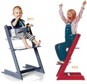 stokke-tripp-trapp-1972-2012
