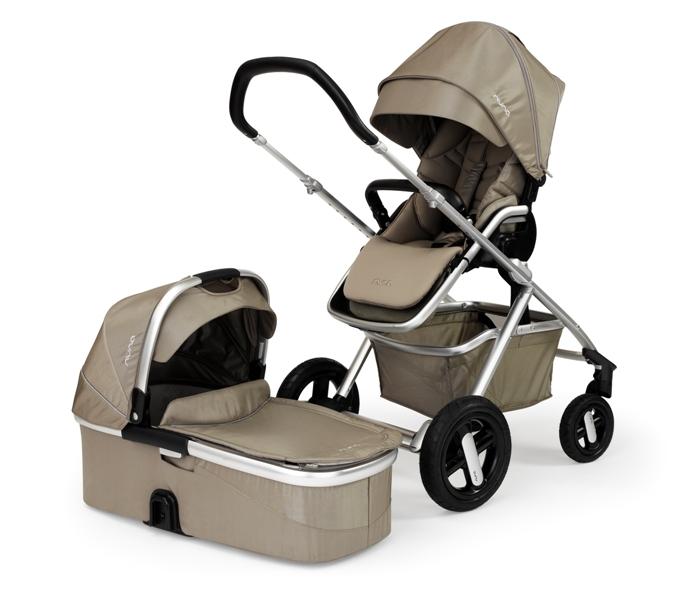 Baby Trendwatcher Blog Onderdeel Van Www Babystuf Nl